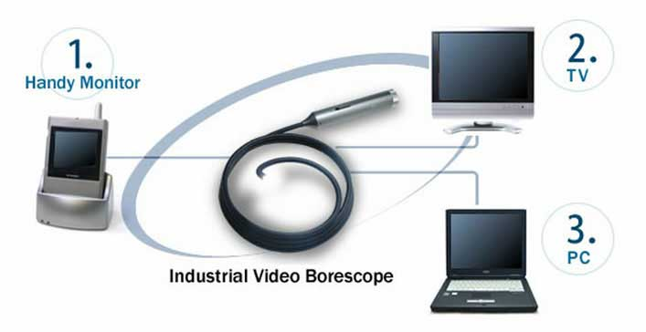 configuration of industrial boroscope