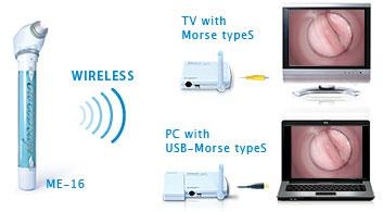 Medical & Vet Cameras