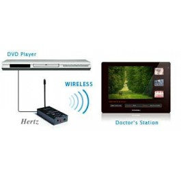 RFSYSTEMLab - wireless transmitter for dental chair side monitor - Herts - (BS-55) - play dvd or other video source